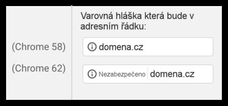 Varovná hláška v Google Chrome
